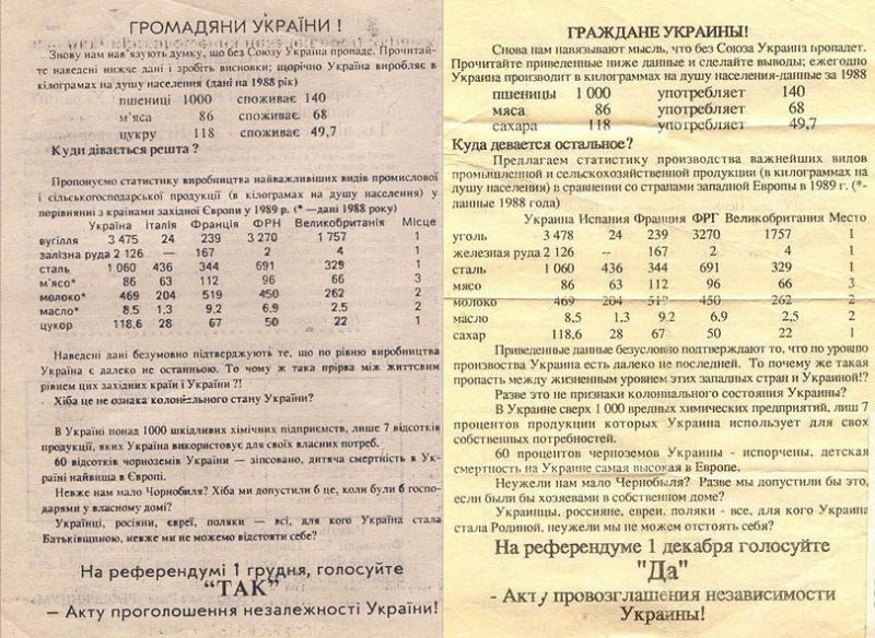 Leaflets in Ukrainian and Russian showing Ukraine's economic power ahead of the December 199 referendum. Source: Narodnyi rukh.