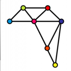 mini-profilo di CONNECTAS .org